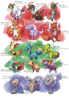 PKMNation: Clutch 6-8 [OPEN] by WolvesWithoutTeeth