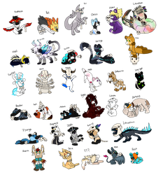 30 Loons Decorated In Bones by ShadowDemon40
