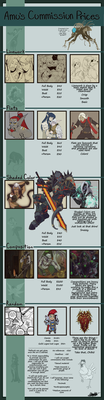 Commission Prices List by Embersign