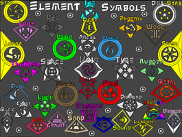 Element Symbols by Pizaru-Chu