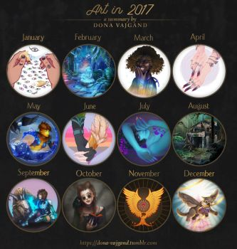 2017 Year in Review - Art Summary Meme by DonaVajgand
