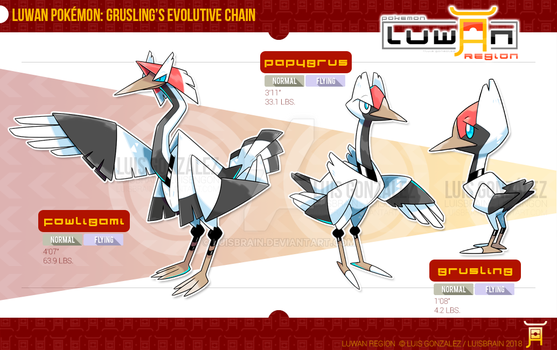 Grusling's Evolved Forms! by LuisBrain