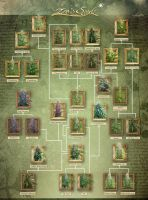 Family tree by Panaiotis