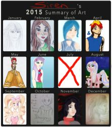 2015 Summary of Art by SirenAnimations