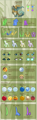 Augustial Reference Sheet (Outdated!) by AlimareEmpire