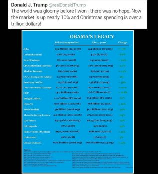 Trump says Obama made the country hopeless???? by blackpride-brownlove
