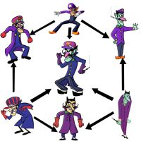 Hexafusion: Waluigi/Dick Dastardly/Dan Backslide by fretless94