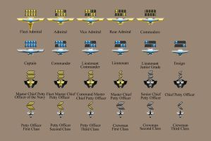 Federation Naval Rank Insignia by GuiMontag
