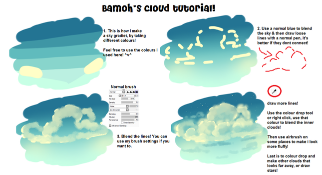 Quick Cloud Tutorial [VIDEO PROCESS WILL BE UP] by Bamoh-cchi