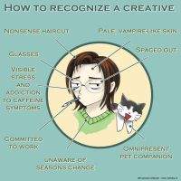 How to recognize a creative by nime080