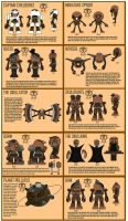 Comic Character Board - Skullbots by Adam-Clowery