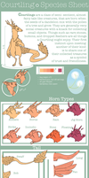 Courting Species Sheet [New] by acember