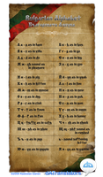 Bulgarian Alphabet by Wearwolfaa