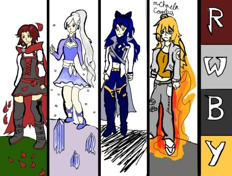 RWBY by mountianclaw