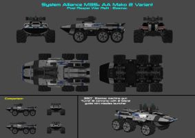 M35e AA (Mako 2) - Refit Variant Concept by nach77
