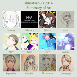 2014 Art Summary by shinatarou