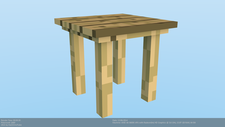 Minecraft Small Table Model by CraftDAnimation