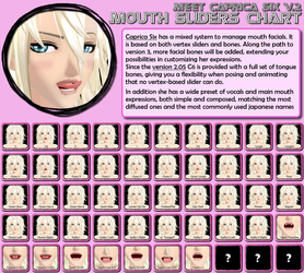 [MMD] Meet Caprica Six: Mouth expressions chart by Riveda1972