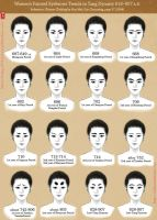 Painted Eyebrow Trends in Tang Dynasty by lilsuika