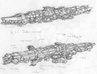Ship concepts by chaos-sandwhich