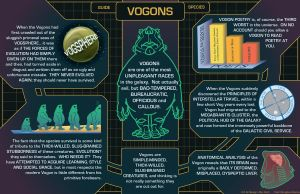 Guide Entry: Vogon by AlexHart