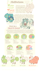 Species Guide: Flufferbuns - Semi Open Species! by blushbun