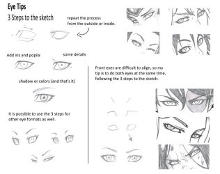 Eyes Tips by Dannith