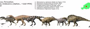 Dinosaurs of the Elrhaz Formation of Niger by NTamura