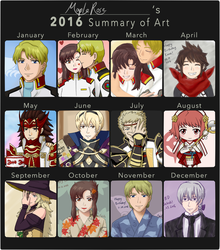 2016 Art Summary by MapleRose