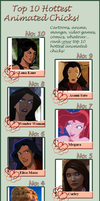 Another My Top 10 Hottest Animated Chicks by Claire-Cooper