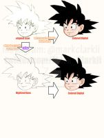 Dragon Ball Super animation process by Mark-Clark-II