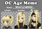 OC Age Meme - Willow Andersen by zero0810