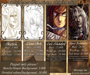Commission information! by RavenIntrepidity