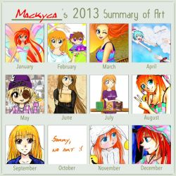 2013 Summary of art by mackyca