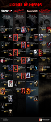 The Legends Of Horror: An Infographic by sohansurag