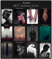 2017 Summary of Art by coupleofkooks