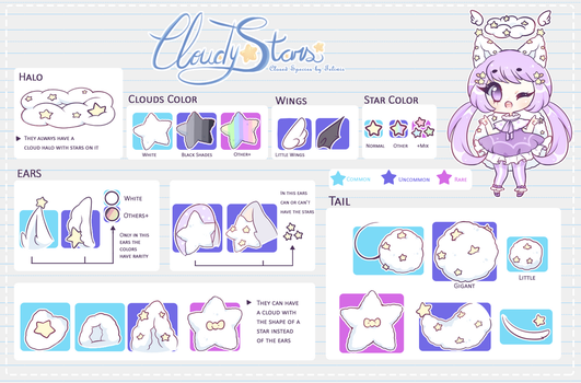 UPDATE - CloudyStars - CLOSED SPECIES GUIDE by Teliwis