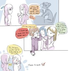#3 How to make friends part 2 by CRangeaT