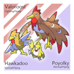 Poyolky, Hawkadoo, and Valoroost by Tsunfished