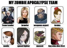 My zombie apocalypse team by kadjura