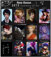 Summary Of Art 2015 by renaillusion