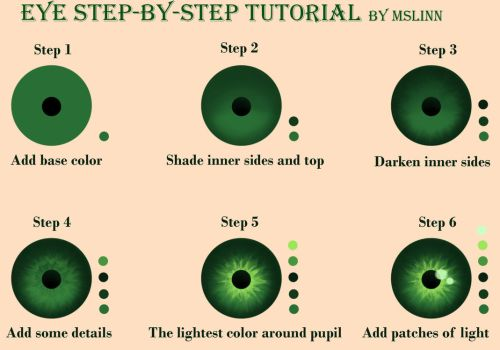 Eye step-by-step tutorial by MsLinn