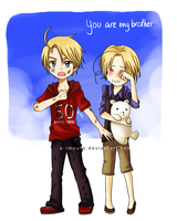 You are my brother by retropiink