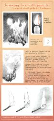 Quick fire drawing visual guide by PygmyGoats