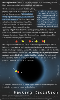 Science Fact Friday: Hawking Radiation by Alithographica