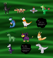 .:PKMNation - Clutch 34 CLOSED:. by Malla123