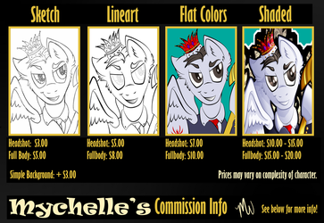 Commission Sheet: 2015 [OLD] by Mychelle