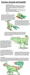 Realistic Pokedex. Entries 252, 253, 254 by wietse110
