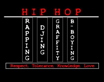 HIP HOP LESSON BY GanzToll by GanzToll