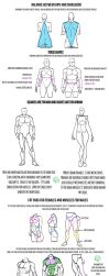 Differences between male and female by mannequin-atelier